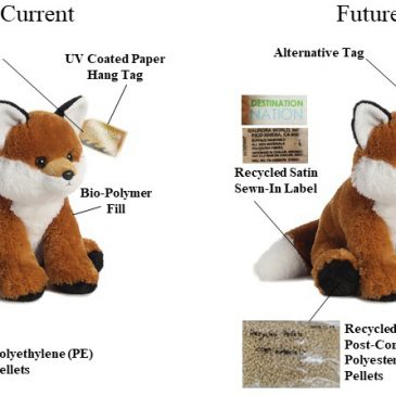 "Aurora World will make ""green"" stuffed animals"